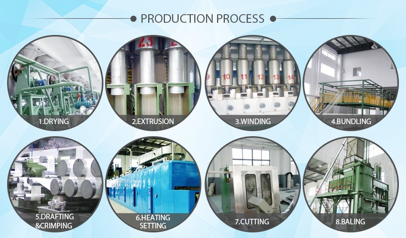 psf production process 111